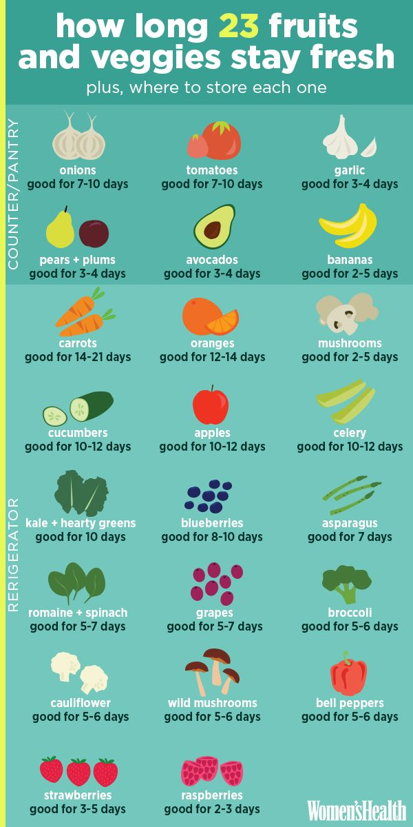 Know how long your fruit and veggies will stay fresh for