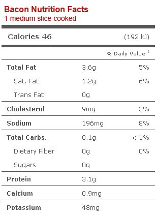 Persian Food Diet Nutritional Facts