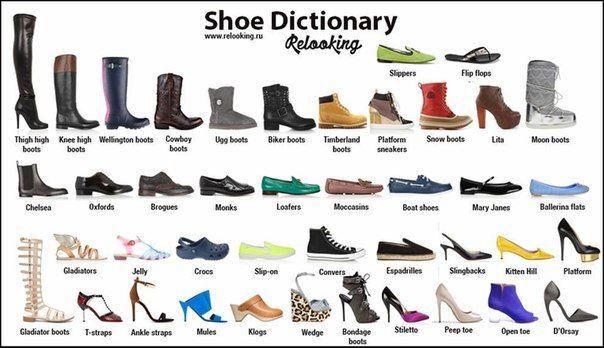 Купить обувь карри