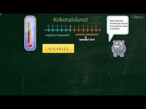 Kokonaisluvut | Opetus.tv (neljä videota 1:11-3:10).