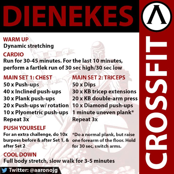 CrossFit WOD. Dienekes. This WOD will target your cardio, plus your chest, triceps, and overall endurance. Named after the famous Spartan.