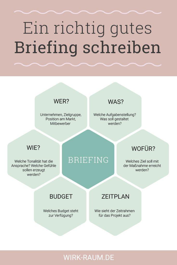Wie Du Ein Richtig Gutes Briefing Erstellst Grafiken Buroorganisation Tipps Grafik