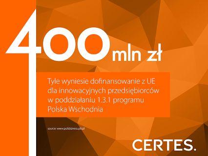 Dofinansowanie UE - Program Polska Wschodnia