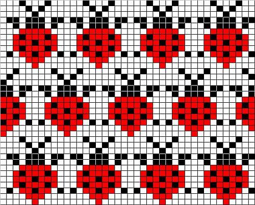 knitiot's Ladybug Mitten Pattern and chart