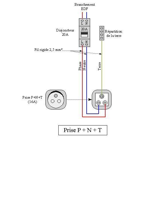 montages de la cat u00e9gorie  electronique de puissance