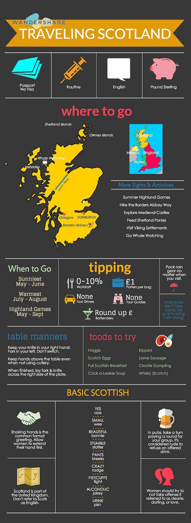 https://flic.kr/p/qGV2zU | Wandershare.com - Traveling Scotland