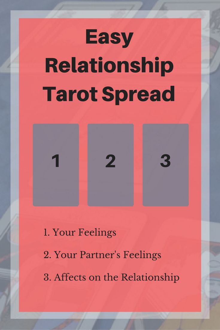 Easy relationship tarot spread for love work and