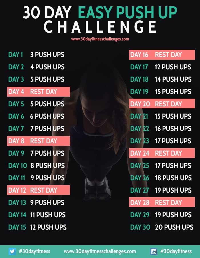 This 30 day easy push up workout challenge has been designed as a great way to learn how to do simple press ups. The routine starts off at just 3 push ups on ...
