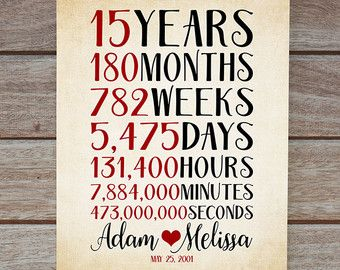 Anniversary Gifts for Men or Women, Boyfriend, Girlfriend, Husband, Wife Gift Ideas Fifteenth Anniversary, Fifth, 15 Years Together, Canvas