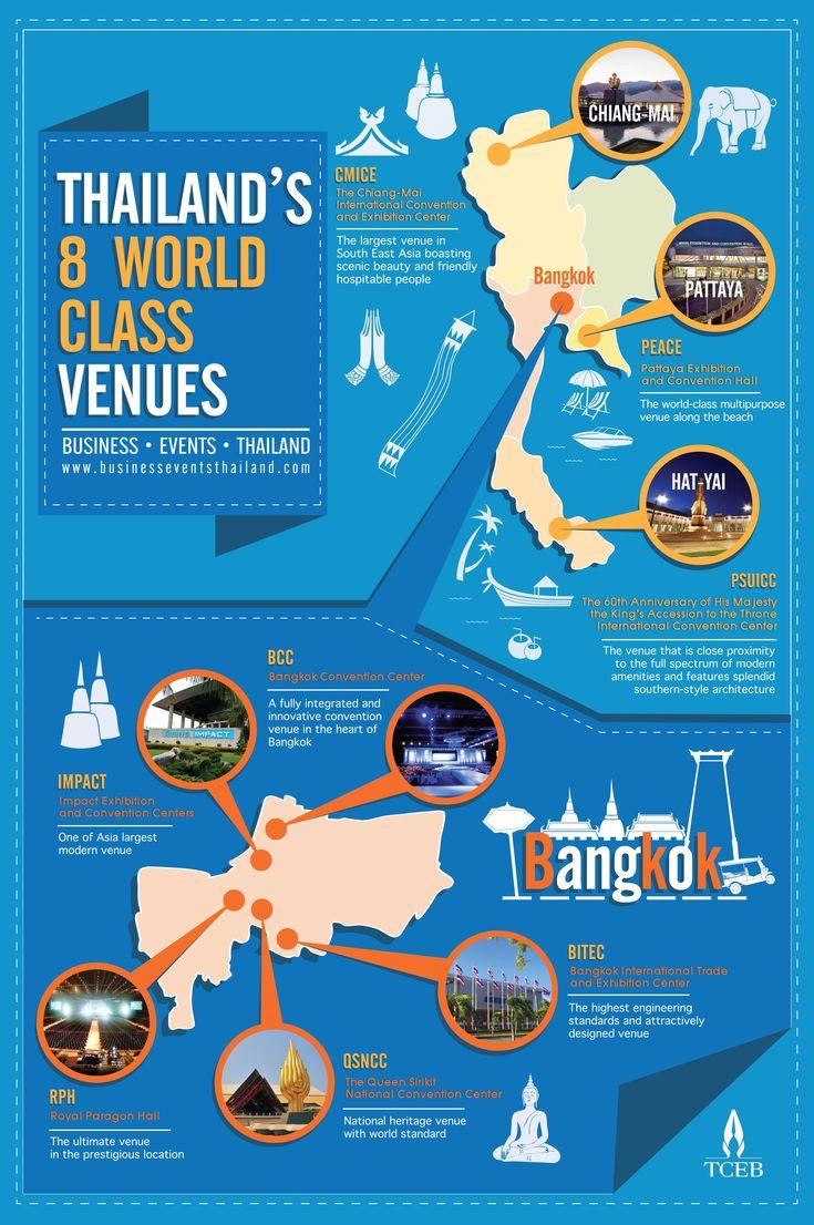 ปักพินโดย Whaty ใน Thailand for presentation (มีรูปภาพ ...