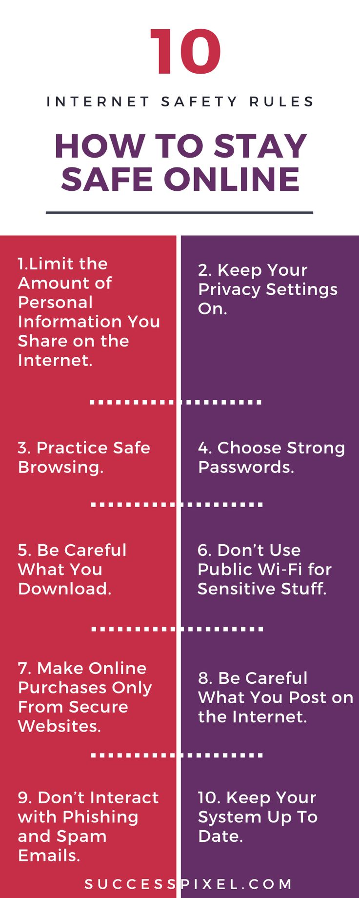 How to Stay Safe Online (10 Internet Safety Rules) in 2020 ...