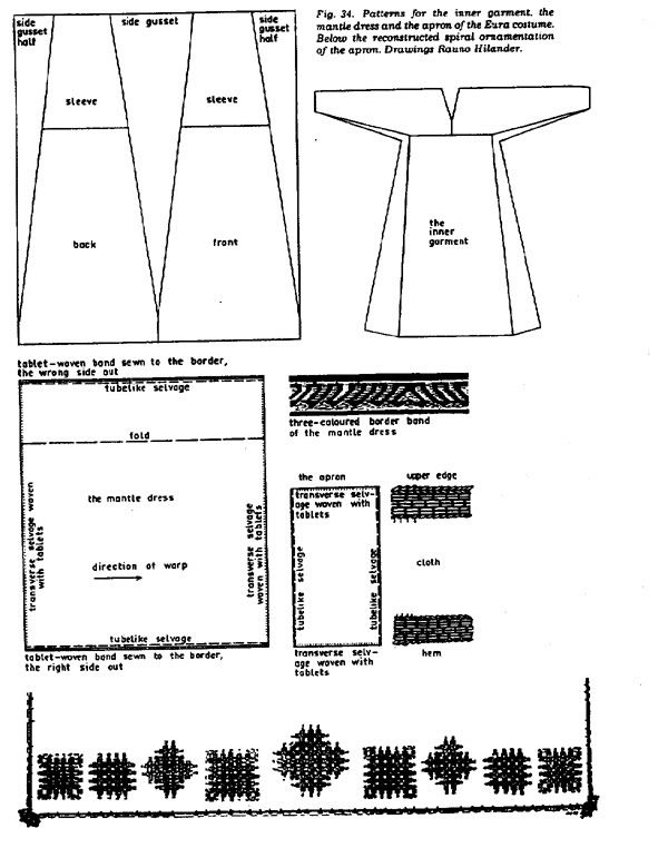 "Eura dress, pattern. A ""bog-find"" that has been Radio Carbon dated to about 995-1029 CE, although it is stylistically similar to clothes from the 13th-14th centuries.  It has gores set in the front and on the sides. It is made of a 4-shafted twill."