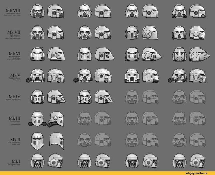 warhammer 40000,фэндомы,Space Marine,Adeptus Astartes,Imperium,личное