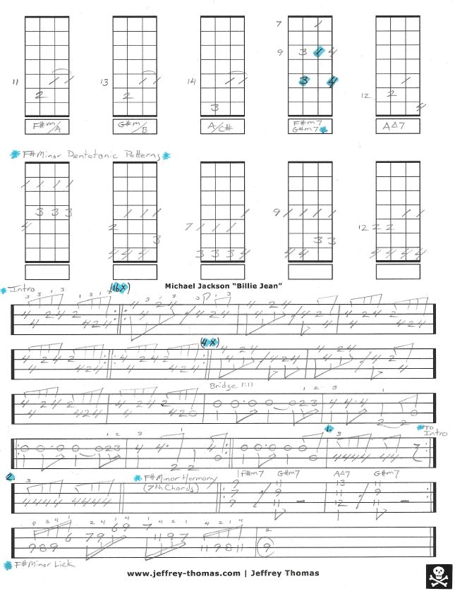 billie jean by michael jackson here is the bass tab with other cool ideas on it let me know. Black Bedroom Furniture Sets. Home Design Ideas