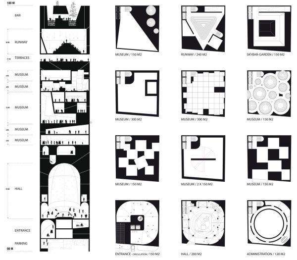 Les 25 meilleures id es de la cat gorie plan d 39 l vation for Void architecture definition