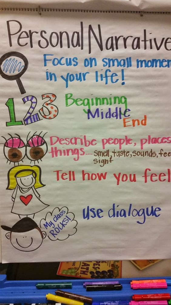 Personal Narrative Anchor chart                                                                                                                                                                                 More