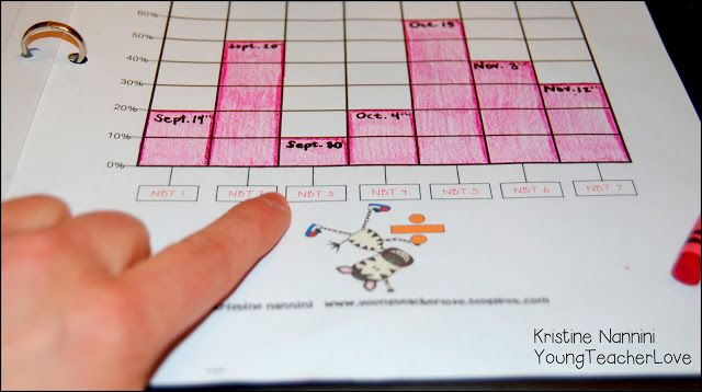 This blog post is a must read! Manage students learning and organize their data. Research shows that when students track their own learning and data they perform better on high stakes tests, have increased intrinsic motivation, and do better in school. This post walks you through a super clear step-by-step process to help you start implementing Student Data Tracking binders in your classroom! So easy and so much positive change in the classroom!$