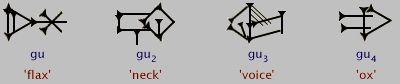 http://www.ancientscripts.com/sumerian.html