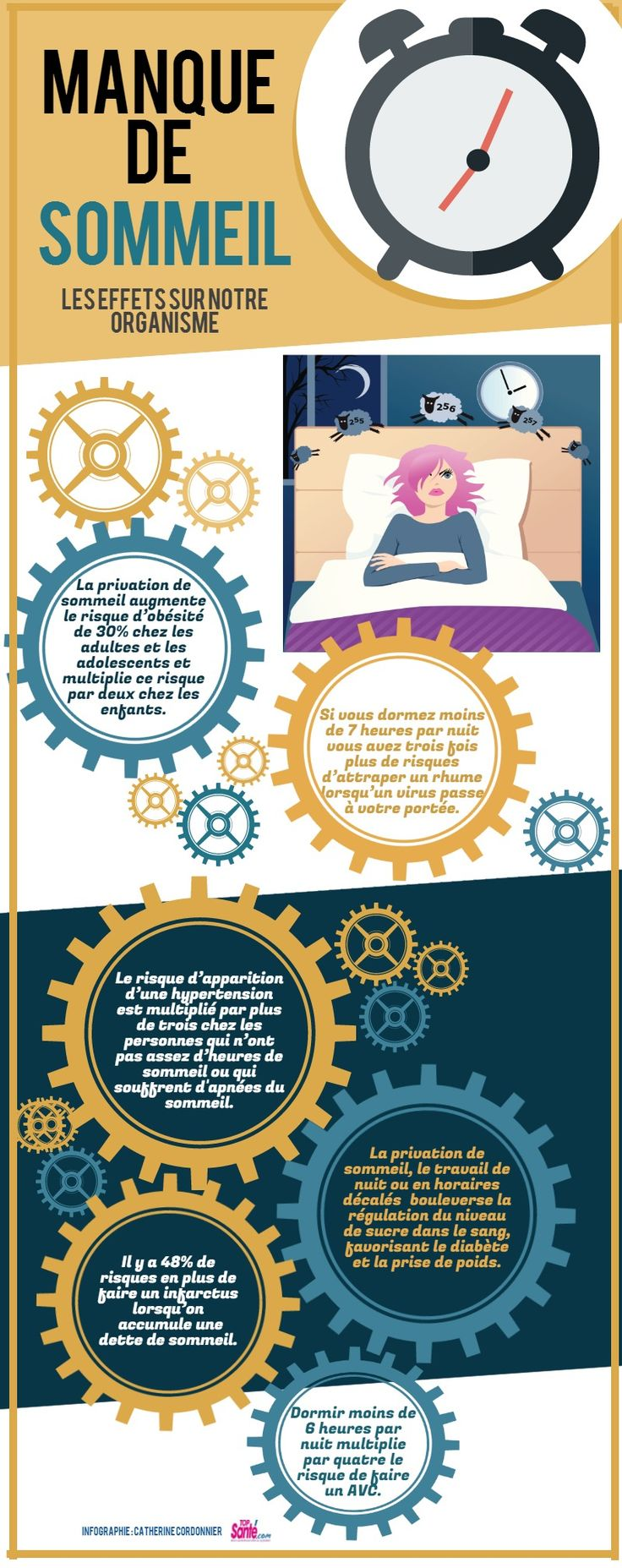 Dette de sommeil | Piktochart Infographic Editor