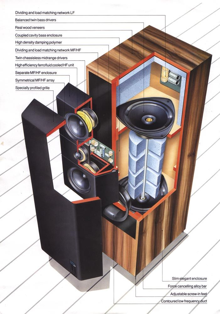 KEF Reference Series 104/2: These are the speakers in American Psycho! - Like Bateman, Quite complex beasts