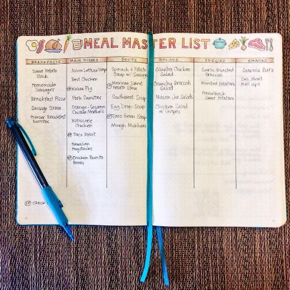 This master list of meals so you never have to wonder WTF to make for dinner: | 29 Bullet Journal Layouts For Anyone Trying To Be Healthy