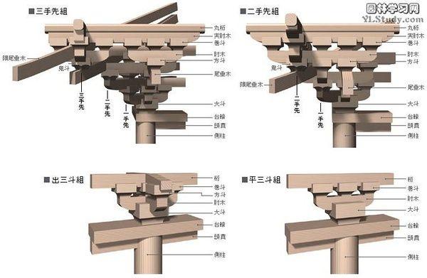 风来的文字的相册-中国建筑《斗拱艺术》