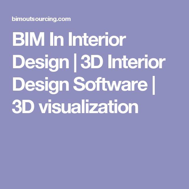 BIM In Interior Design