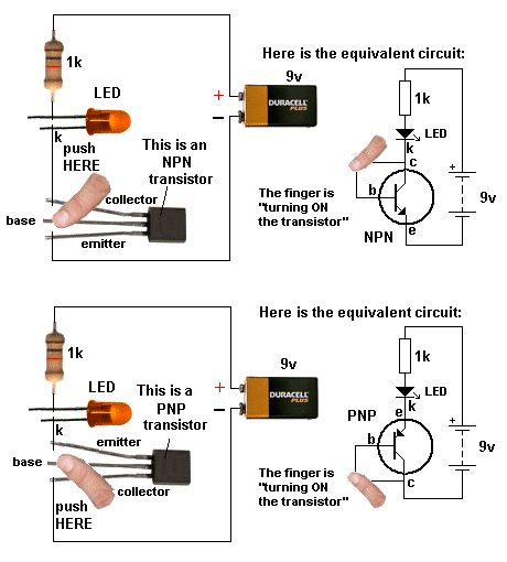 This is a circuit that explains on how to build a NPN or PNP transistor tester. This is useful when building RF circuits and need to know if the transistor that you're going to use is bad or good.