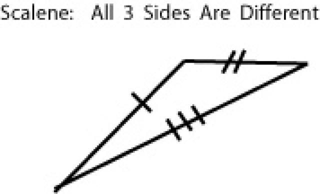 how to find the side length of a scalene triangle