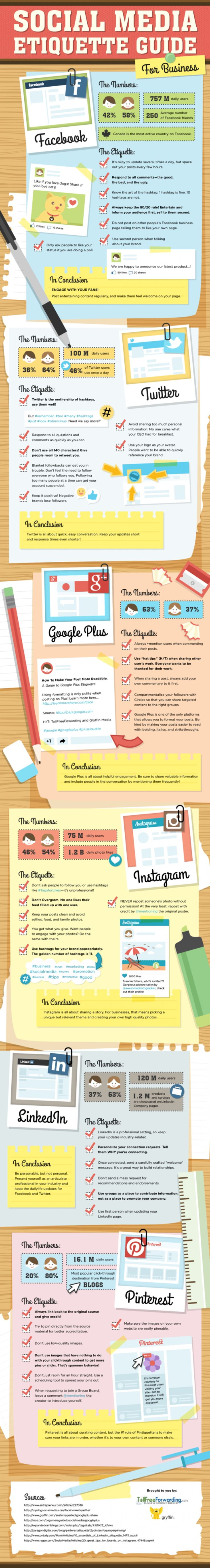 Picture is worth a thousand words social construction zone -  Socialmedia Etiquette Guide For Business