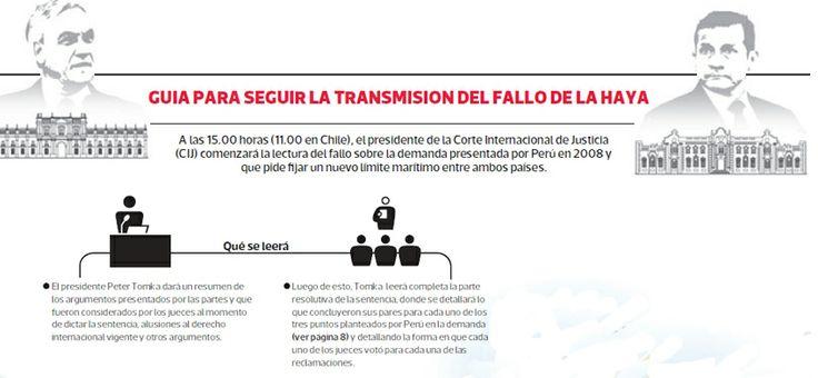 Sebastián Piñera  se prepara junto a las autoridades gobierno para esperar la lectura del fallo de #LaHaya. Sigue nuestra transmisión en vivo desde Palacio