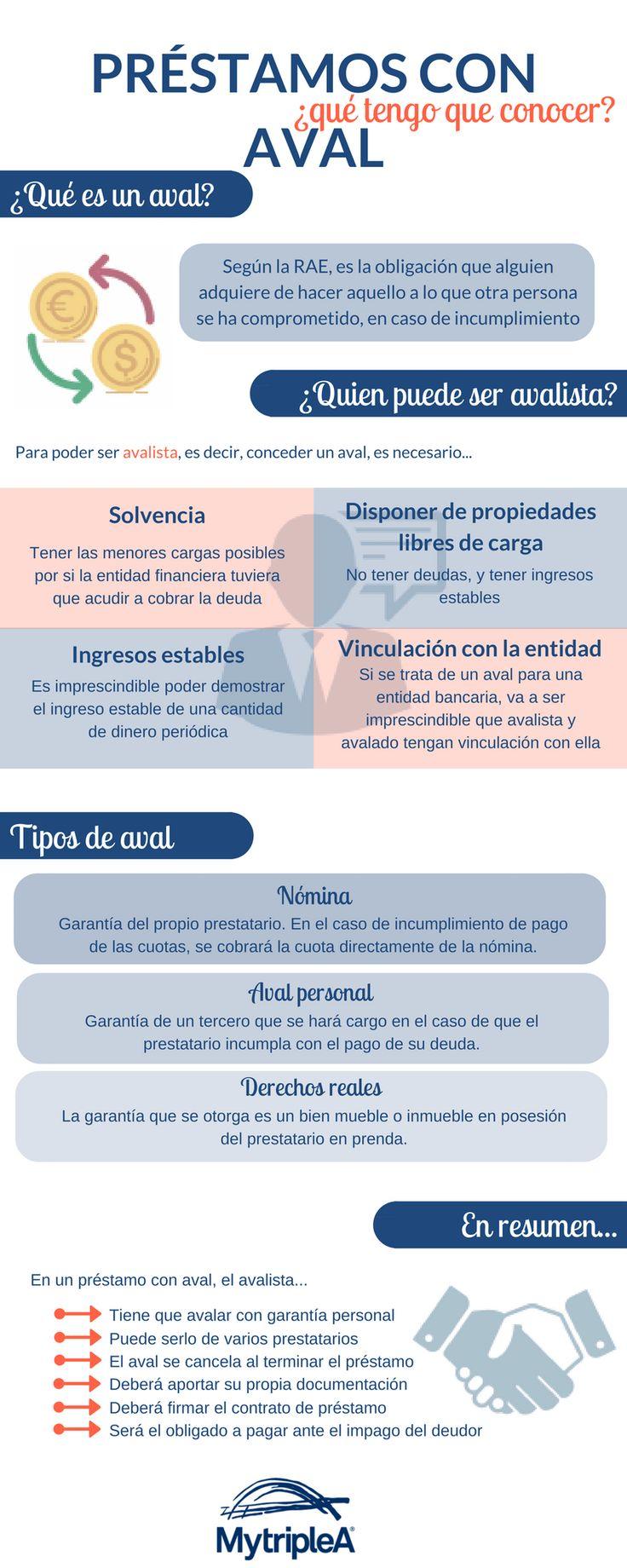 La #infografía de los #préstamos con #aval.
