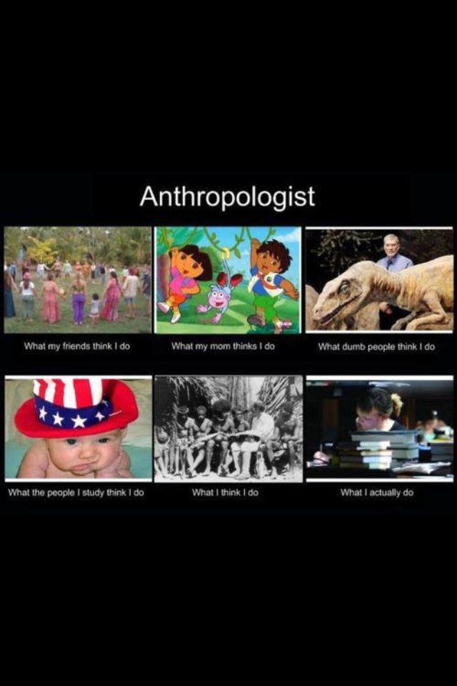 Understanding Linguistic Anthropology - Study.com