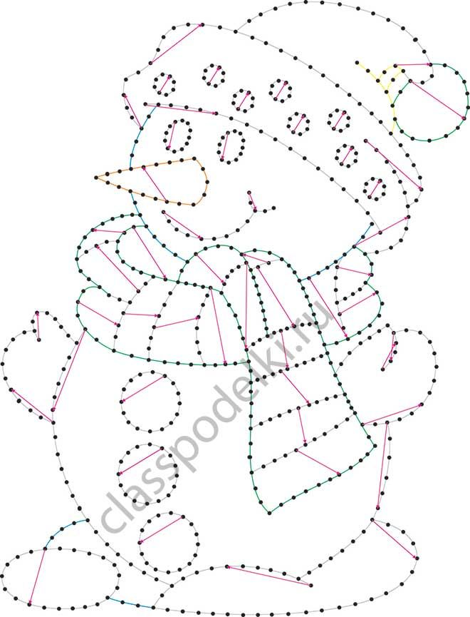 Новогодняя схема вышивки нитями снеговика в технике «изонить ...