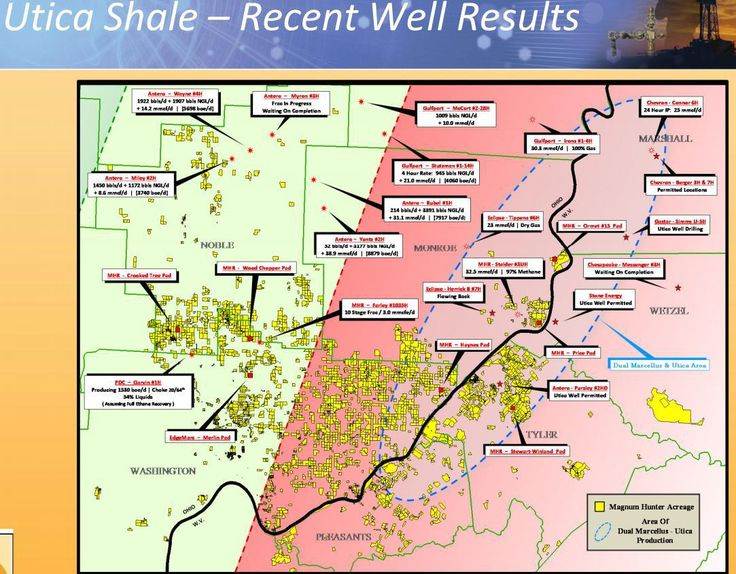 Magnum Hunter Posts A Monster Well In Dry Gas Utica Play Mhr - Utica shale map