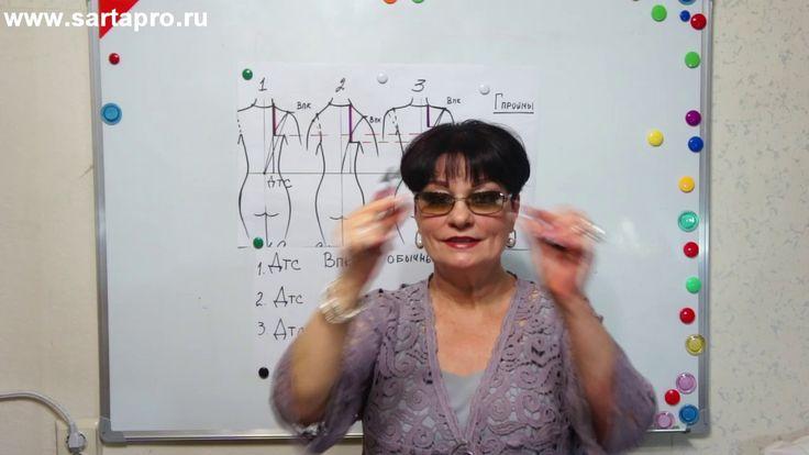 Анализ мерок урок 3 - Светлана Пояркова