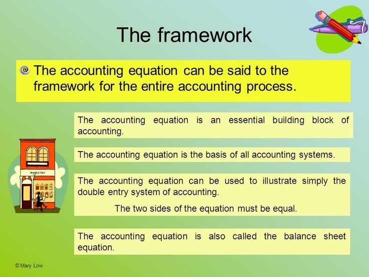 double entry accounting equation