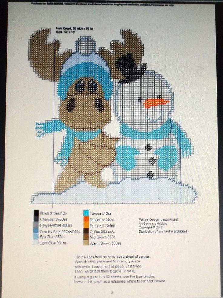 2. Moose & Snowman Wall Hanging