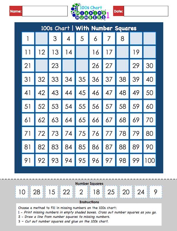 121 best Math for Kids images on Pinterest