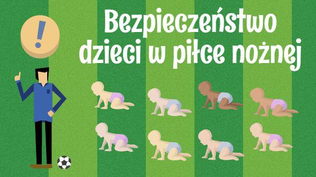 Wielka odpowiedzialność trenera piłki nożnej • Bezpieczeństwo dzieci w piłce nożnej • Bezpieczeństwo dziecka - rola trenera • Zobacz #pilkanozna #futbol #sport #szkolenie #polska #dzieci