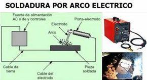 tipos de soldadura por arco electrico