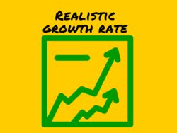 Charts showing growth rate