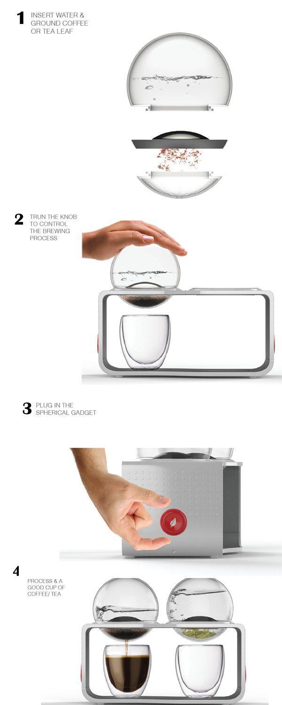Coffee/tea lab: