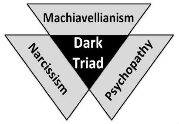 """The Dark Triad: Pretty much a synonym for """"giant douchebag."""""""