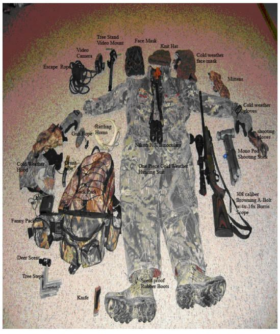 Hunting gear....I have all of this though I have only gotten to use it once.