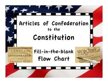 comparison nevada and us constitution For the most part, the csa's constitution was a word for word copy of the us constitution therefore, you can find many similarities quite easily.
