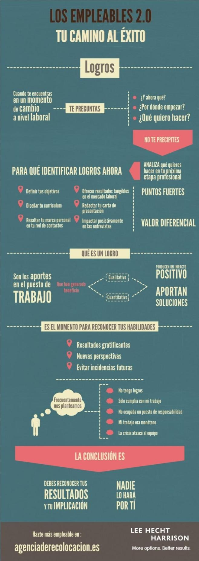 Go to http://www.williamotoole.com for free mlm training. Conoce tus logros para afrontar cambios profesionales