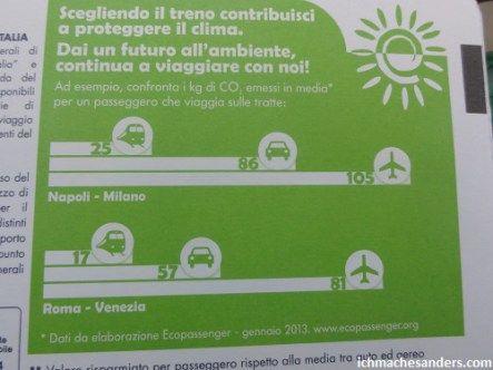 Bahnticket Italien