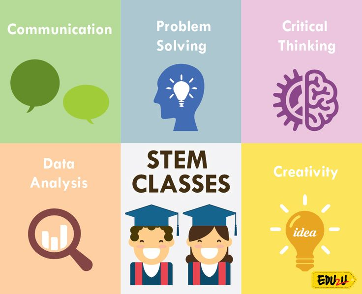 12 best STEM Education images on Pinterest Benefit, Career and - soft skills