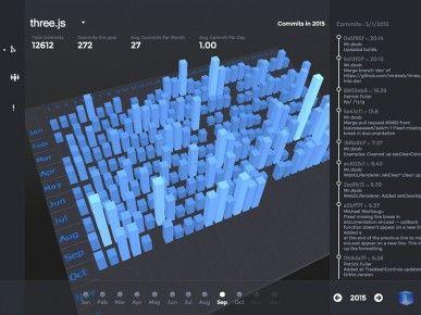 Github Visualize